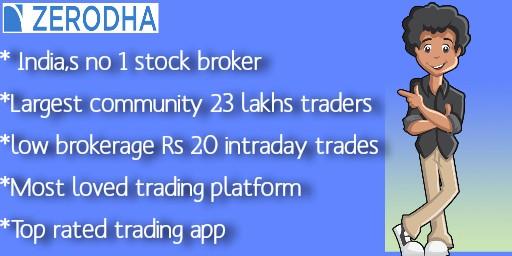 zerodha account opening offer